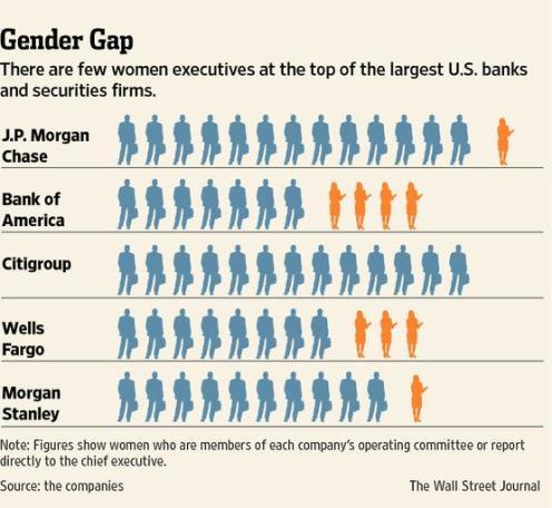 WSJ-women-in-finance