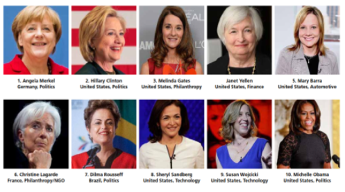 women-as-leaders-most-influential-women
